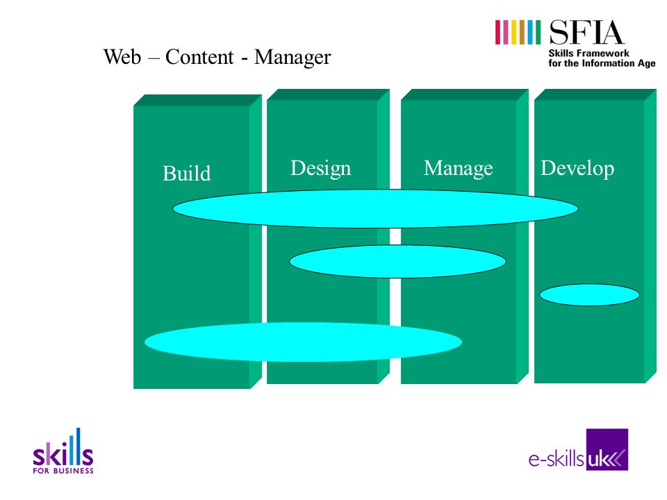 ManageDesign Build Develop Web – Content - Manager