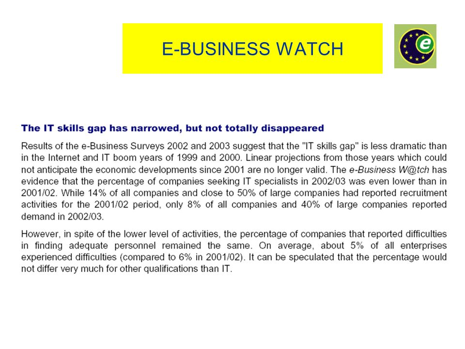 E-BUSINESS WATCH