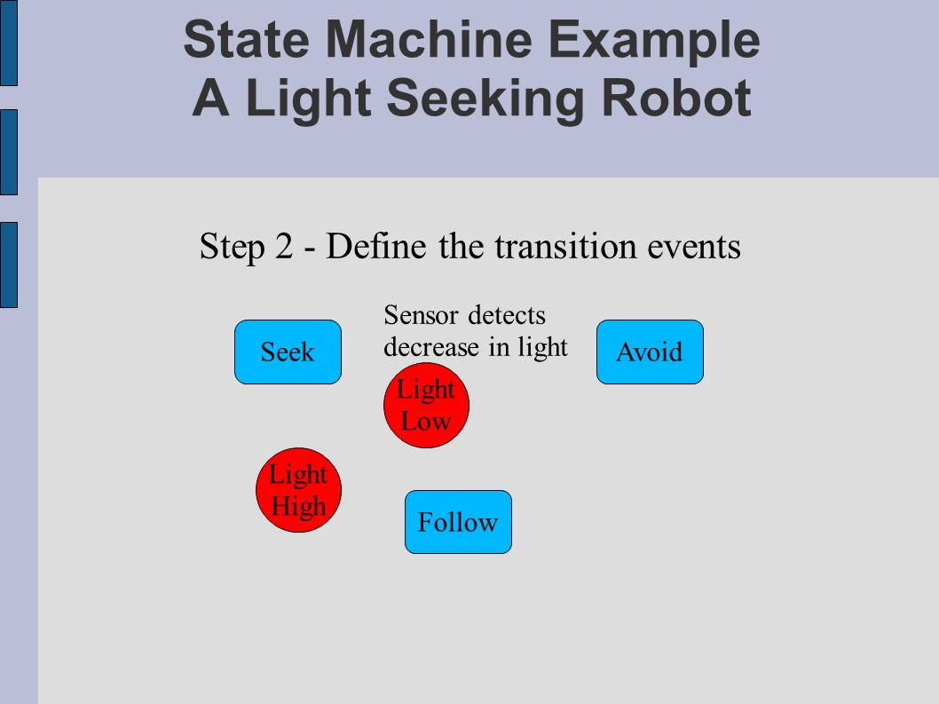 State Machine Example A Light Seeking Robot Step 2 - Define the transition events SeekAvoid Follow Light High Light Low Sensor detects decrease in light