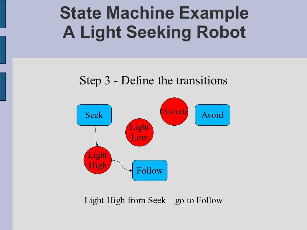 State Machine Example A Light Seeking Robot Step 3 - Define the transitions SeekAvoid Follow Light High Light Low Obstacle Light High from Seek – go t