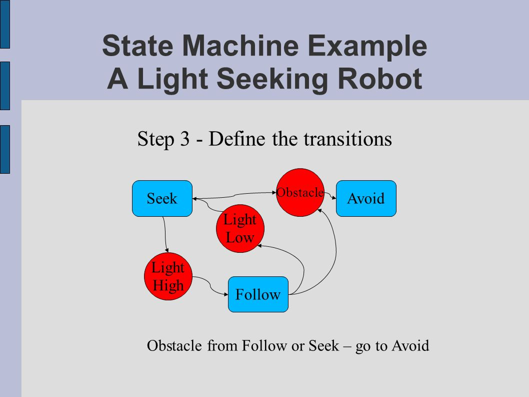 State Machine Example A Light Seeking Robot Step 3 - Define the transitions SeekAvoid Follow Light High Light Low Obstacle Obstacle from Follow or Seek – go to Avoid
