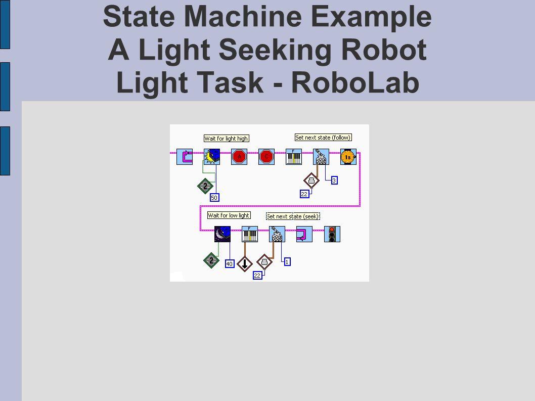 State Machine Example A Light Seeking Robot Light Task - RoboLab