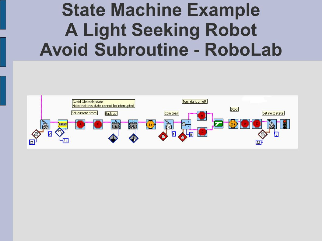 State Machine Example A Light Seeking Robot Avoid Subroutine - RoboLab