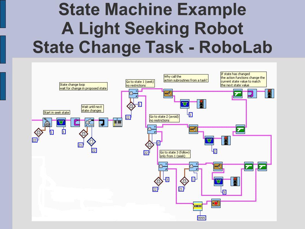 State Machine Example A Light Seeking Robot State Change Task - RoboLab
