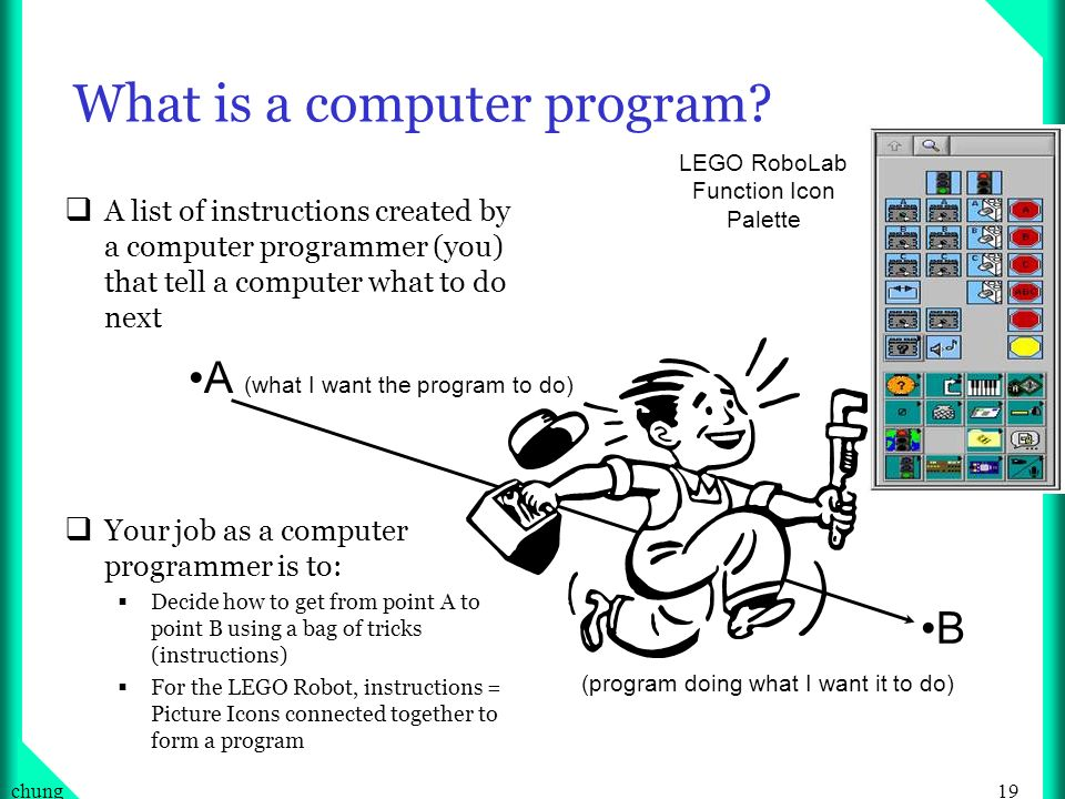 19chung What is a computer program.