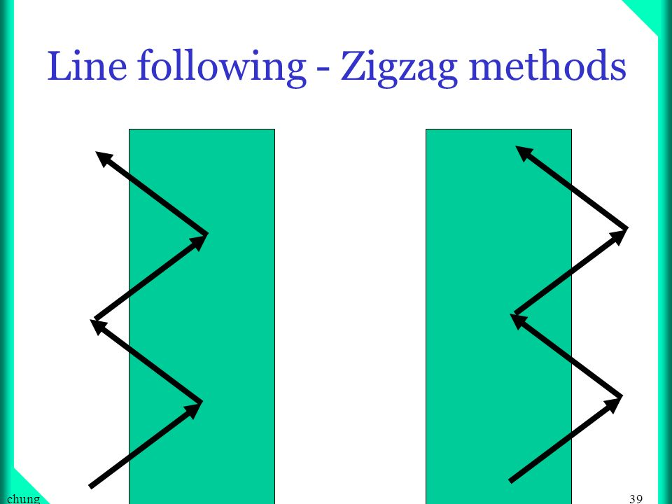 39chung Line following - Zigzag methods