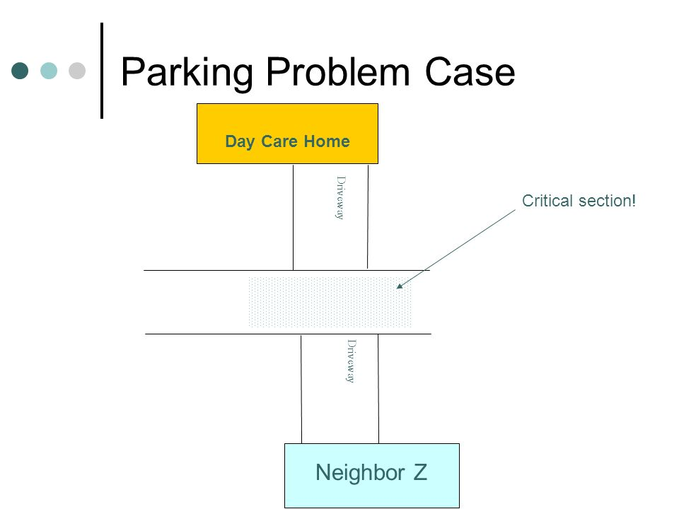 Parking Problem Case Day Care Home Driveway Neighbor Z Critical section!