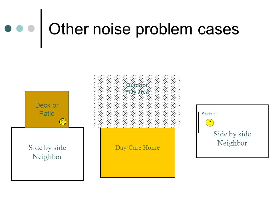 Other noise problem cases Day Care Home Side by side Neighbor Outdoor Play area Window Side by side Neighbor Deck or Patio