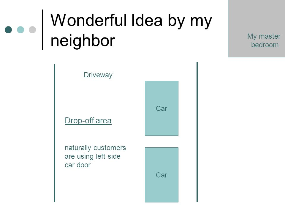 Wonderful Idea by my neighbor Car My master bedroom Driveway Drop-off area naturally customers are using left-side car door