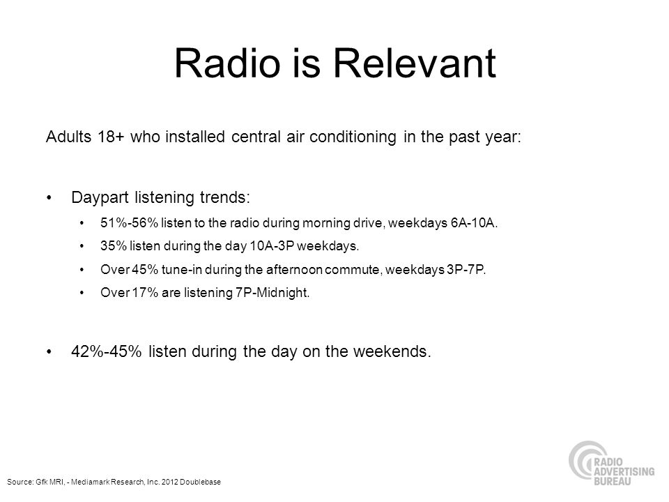 Radio is Relevant Adults 18+ who installed central air conditioning in the past year: Daypart listening trends: 51%-56% listen to the radio during mor