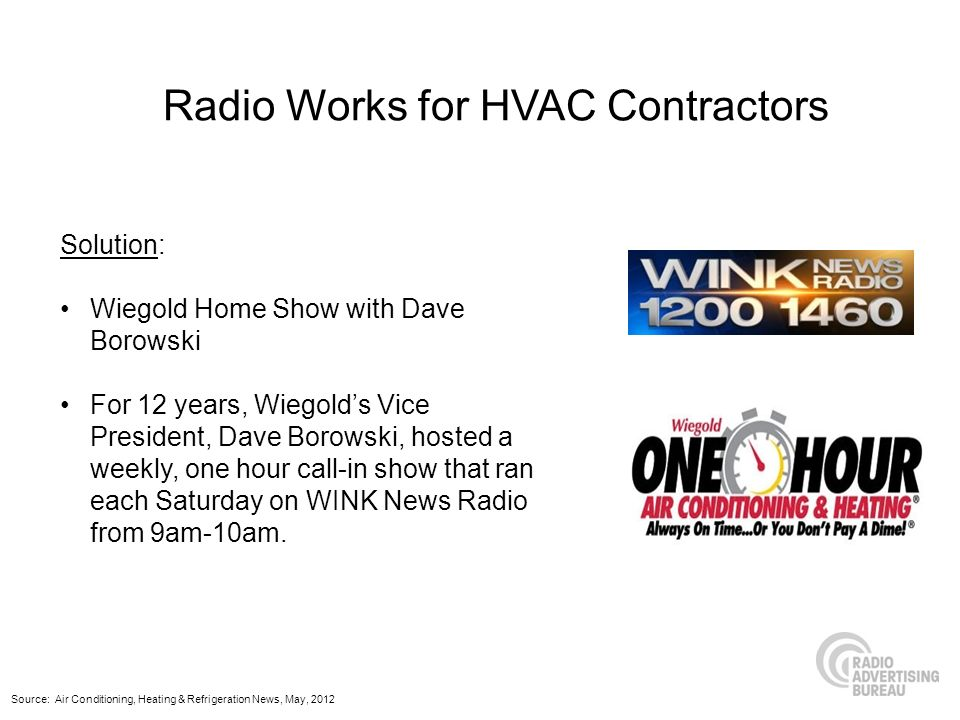Solution: Wiegold Home Show with Dave Borowski For 12 years, Wiegolds Vice President, Dave Borowski, hosted a weekly, one hour call-in show that ran e
