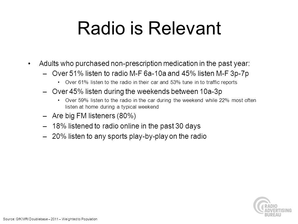 Radio is Relevant Adults who purchased non-prescription medication in the past year: –Over 51% listen to radio M-F 6a-10a and 45% listen M-F 3p-7p Over 61% listen to the radio in their car and 53% tune in to traffic reports –Over 45% listen during the weekends between 10a-3p Over 59% listen to the radio in the car during the weekend while 22% most often listen at home during a typical weekend –Are big FM listeners (80%) –18% listened to radio online in the past 30 days –20% listen to any sports play-by-play on the radio Source: GfK MRI Doublebase – 2011 – Weighted to Population
