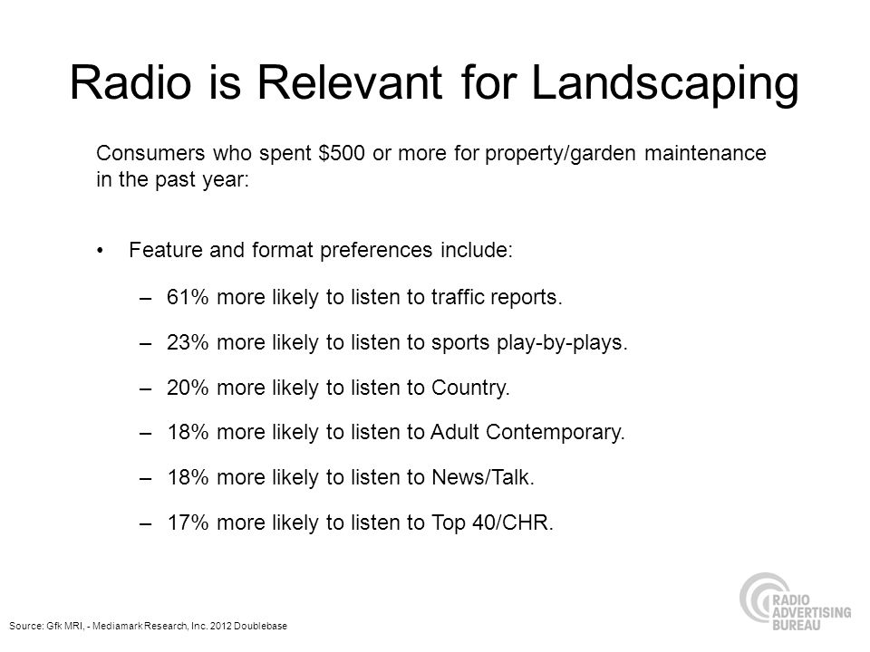Leveraging Radio for Landscaping category advertiser Insight Based Ideas