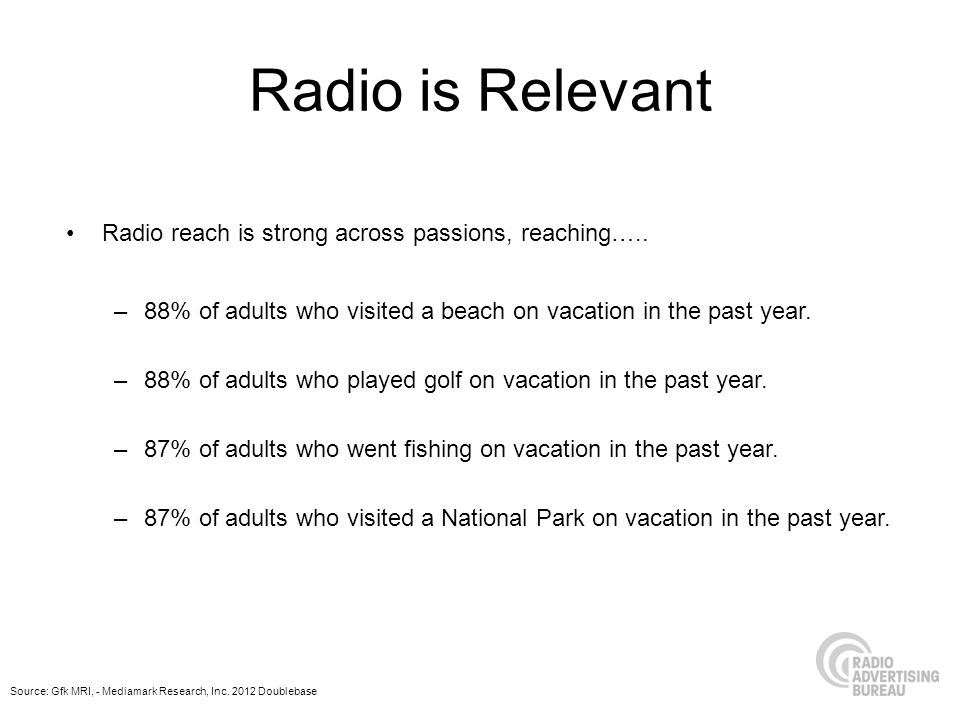 Source: Gfk MRI, - Mediamark Research, Inc. 2012 Doublebase Radio is Relevant Radio reach is strong across passions, reaching….. –88% of adults who vi