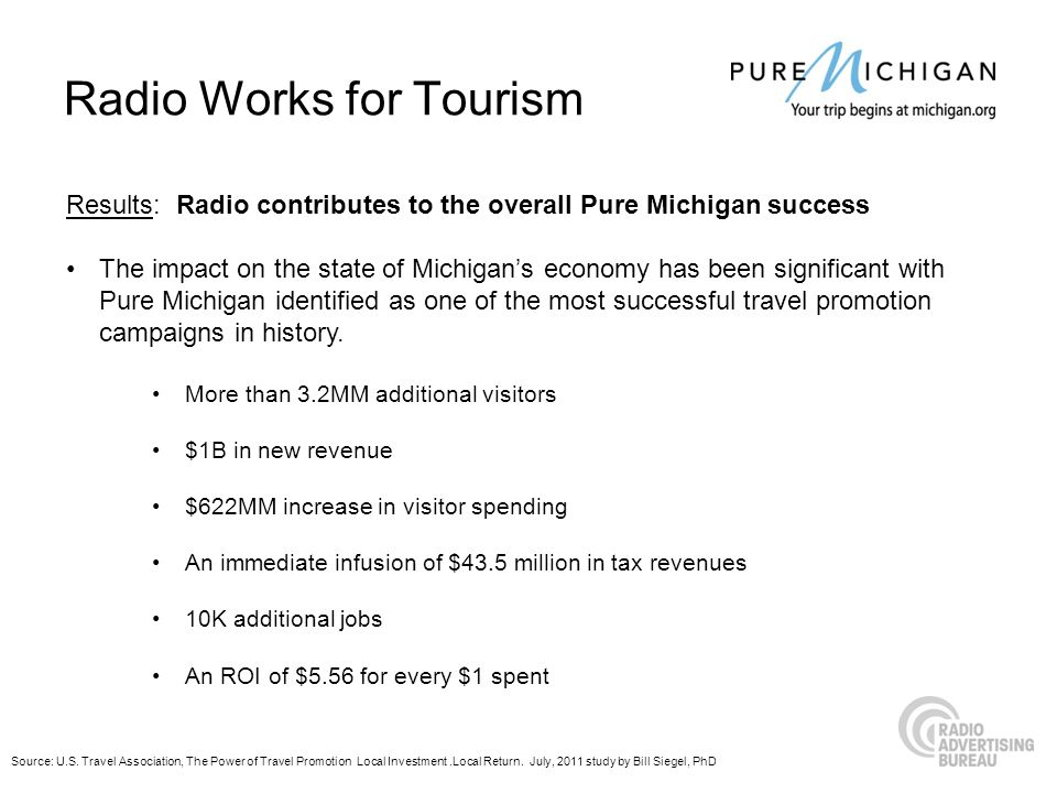 Radio Works for Tourism Results: Radio contributes to the overall Pure Michigan success The impact on the state of Michigans economy has been signific