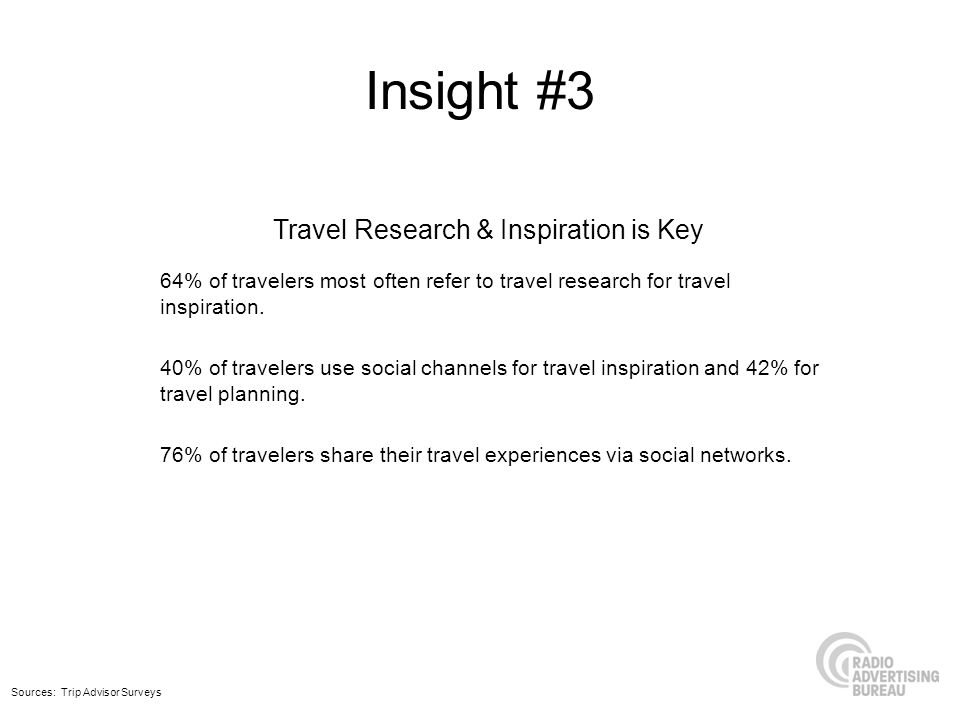 Insight #3 Travel Research & Inspiration is Key 64% of travelers most often refer to travel research for travel inspiration. 40% of travelers use soci