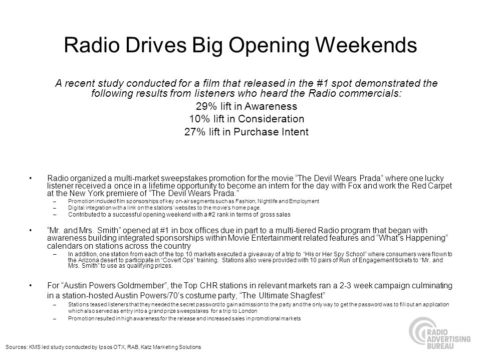 Radio Drives Big Opening Weekends Radio organized a multi-market sweepstakes promotion for the movie The Devil Wears Prada where one lucky listener re