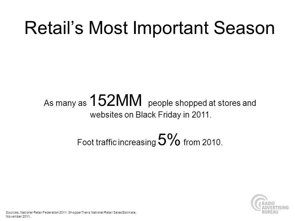 As many as 152MM people shopped at stores and websites on Black Friday in 2011. Foot traffic increasing 5% from 2010. Retails Most Important Season So