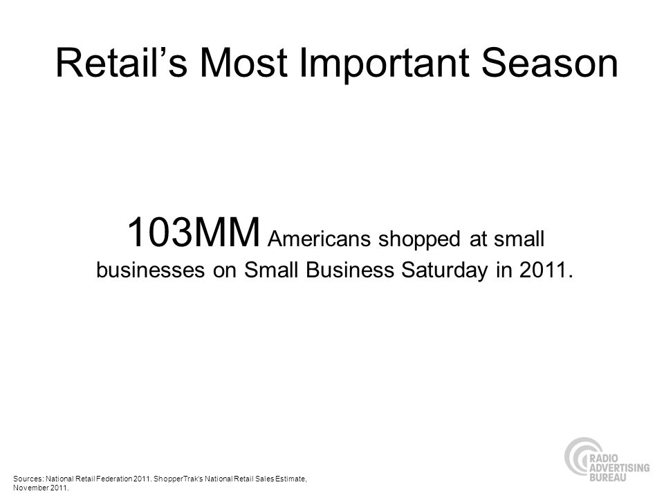103MM Americans shopped at small businesses on Small Business Saturday in 2011. Retails Most Important Season Sources: National Retail Federation 2011
