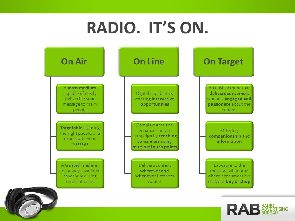 Nearly 243 Million P12+ tune in to radio every week Source: Nielsen Audio, RADAR 118, September 2013 (Persons 12+, Monday-Sunday 24-Hour Cume Estimates)