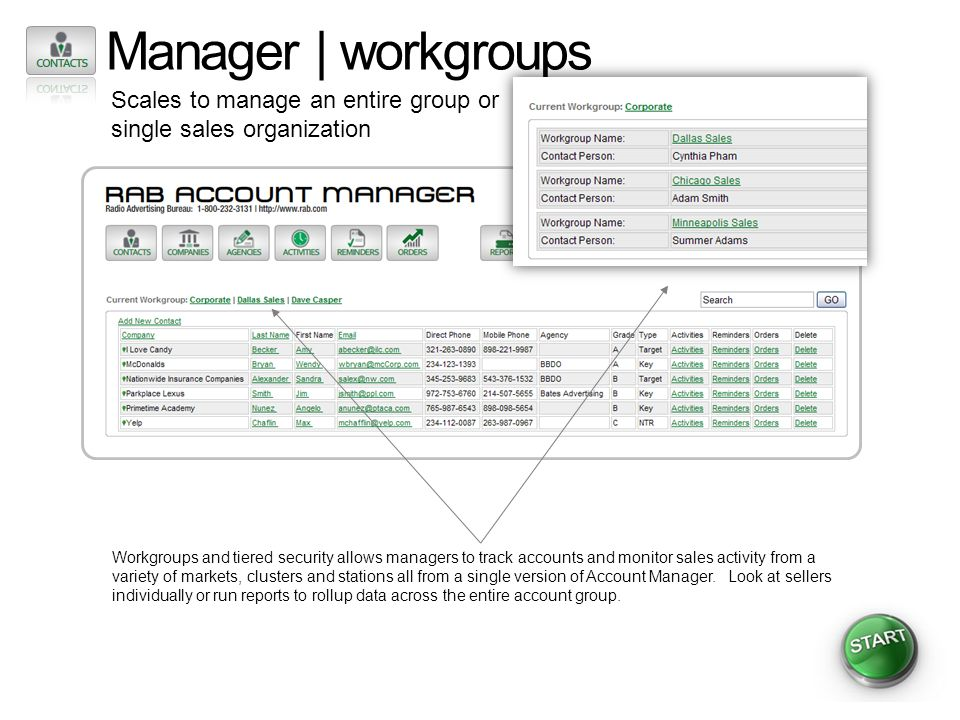 Manager | workgroups Scales to manage an entire group or single sales organization Workgroups and tiered security allows managers to track accounts an