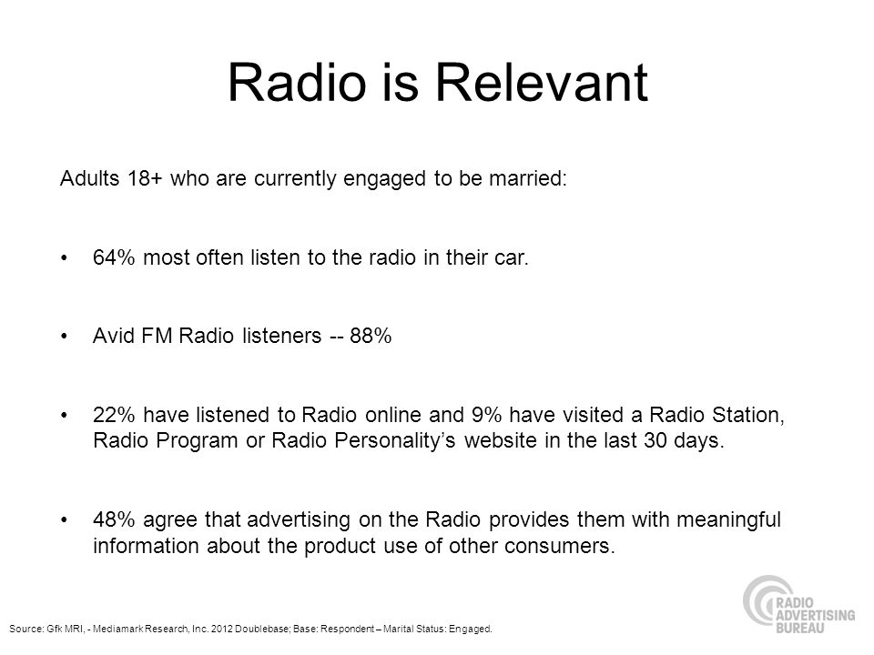 Radio is Relevant Adults 18+ who are currently engaged to be married: 64% most often listen to the radio in their car. Avid FM Radio listeners -- 88%