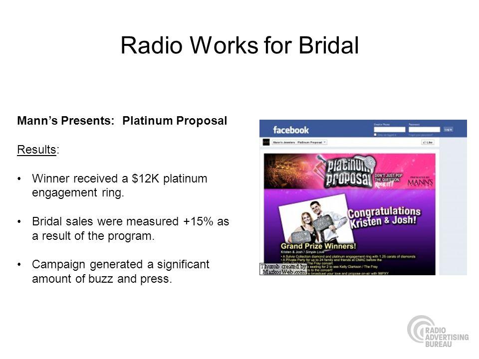 Radio Works for Bridal Manns Presents: Platinum Proposal Results: Winner received a $12K platinum engagement ring. Bridal sales were measured +15% as