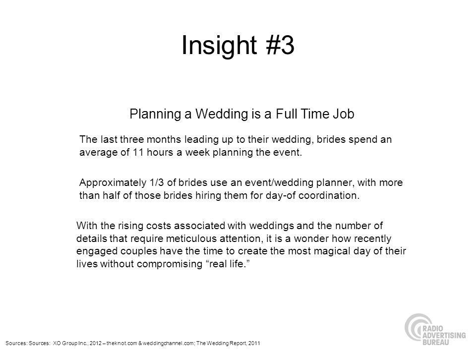 Insight #3 Planning a Wedding is a Full Time Job The last three months leading up to their wedding, brides spend an average of 11 hours a week plannin