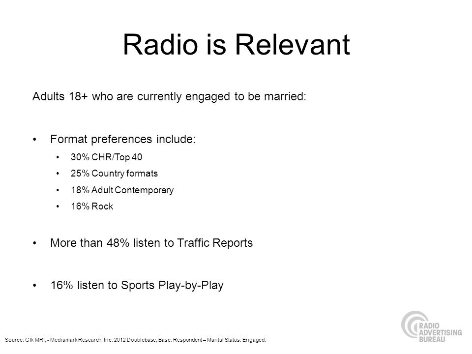 Radio is Relevant Adults 18+ who are currently engaged to be married: Daypart listening trends: 52% listen to the Radio during morning drive, weekdays 6A-10A 41% listen during the day 10A-3P weekdays 47% tune-in during the afternoon commute, weekdays 3P-7P 21% are listening 7P-Midnight.