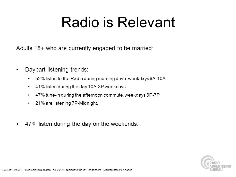 Radio is Relevant Adults 18+ who are currently engaged to be married: Daypart listening trends: 52% listen to the Radio during morning drive, weekdays