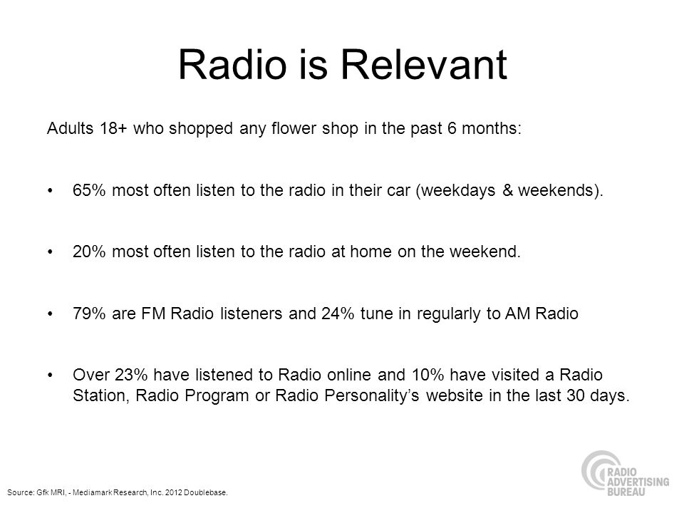 Radio is Relevant Adults 18+ who shopped any flower shop in the past 6 months: 65% most often listen to the radio in their car (weekdays & weekends).
