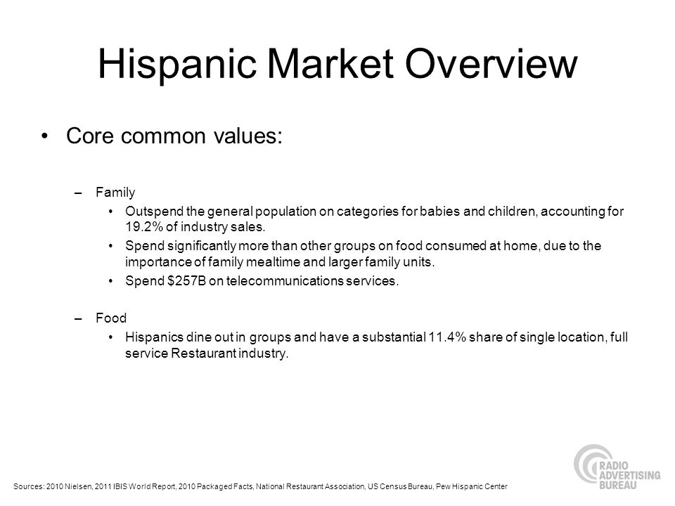 Hispanic Market Overview Core common values: –Family Outspend the general population on categories for babies and children, accounting for 19.2% of industry sales.
