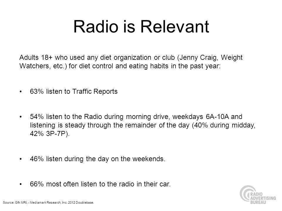 Radio is Relevant Adults 18+ who used any diet organization or club (Jenny Craig, Weight Watchers, etc.) for diet control and eating habits in the past year: 63% listen to Traffic Reports 54% listen to the Radio during morning drive, weekdays 6A-10A and listening is steady through the remainder of the day (40% during midday, 42% 3P-7P).