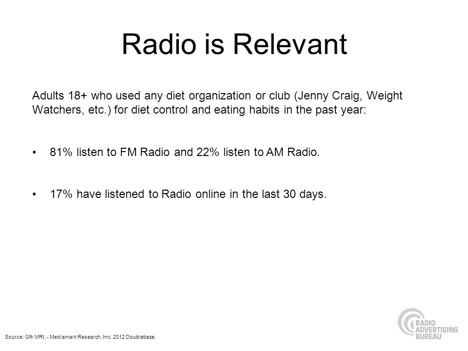 Radio is Relevant Adults 18+ who used any diet organization or club (Jenny Craig, Weight Watchers, etc.) for diet control and eating habits in the past year: 81% listen to FM Radio and 22% listen to AM Radio.