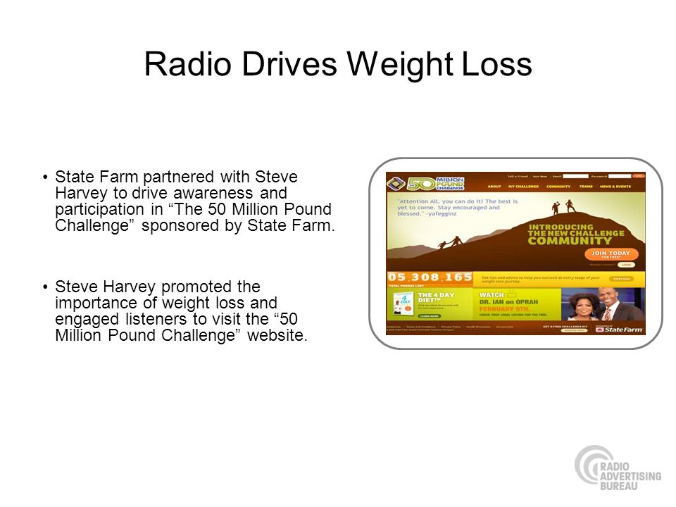 Radio Drives Weight Loss State Farm partnered with Steve Harvey to drive awareness and participation in The 50 Million Pound Challenge sponsored by State Farm.