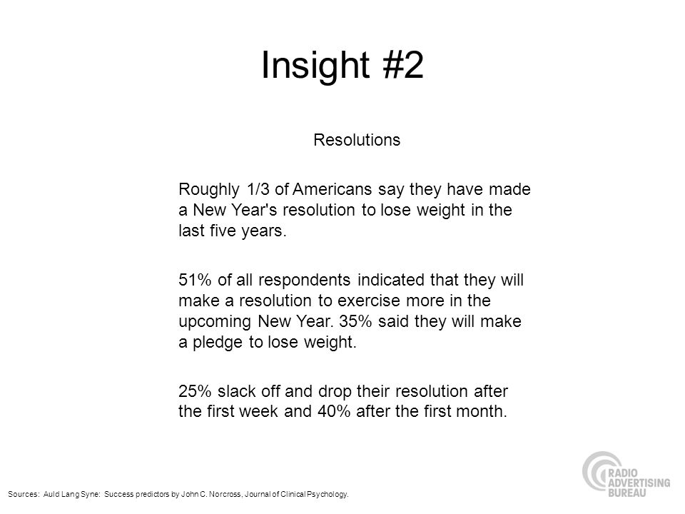 Insight #2 Resolutions Roughly 1/3 of Americans say they have made a New Year's resolution to lose weight in the last five years. 51% of all responden