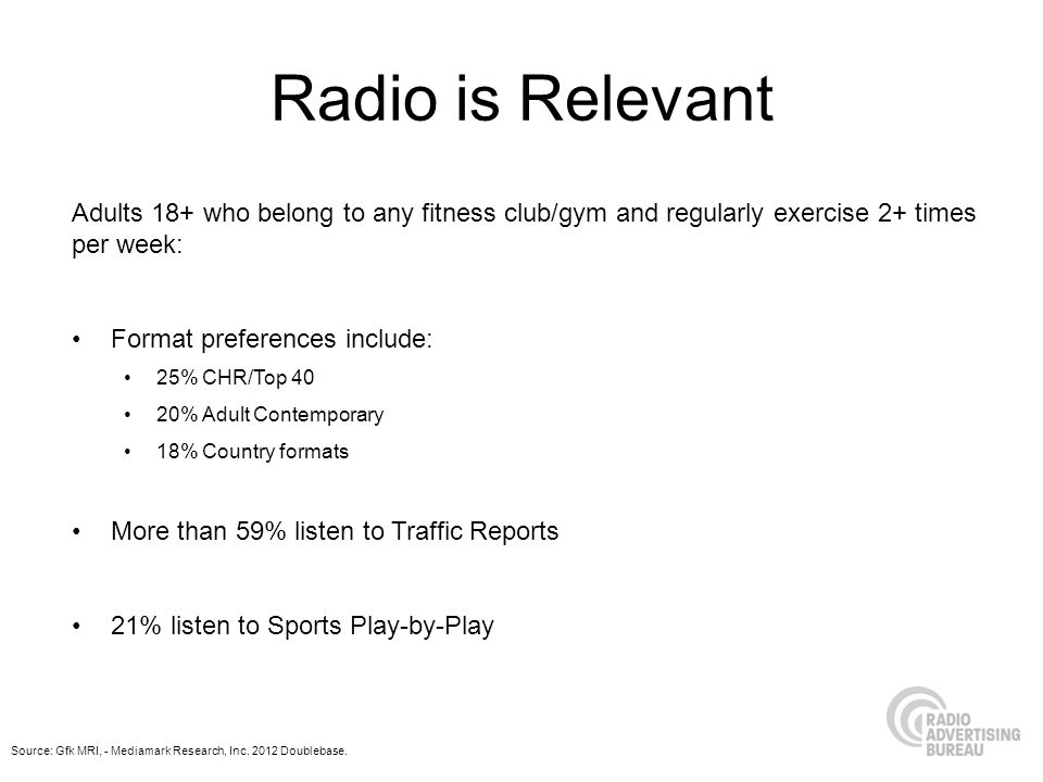 Source: Gfk MRI, - Mediamark Research, Inc. 2012 Doublebase. Radio is Relevant Adults 18+ who belong to any fitness club/gym and regularly exercise 2+