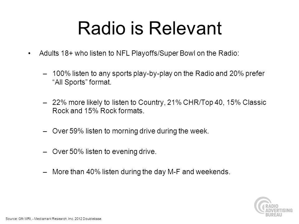 Radio is Relevant Adults 18+ who listen to NFL Playoffs/Super Bowl on the Radio: –100% listen to any sports play-by-play on the Radio and 20% prefer All Sports format.