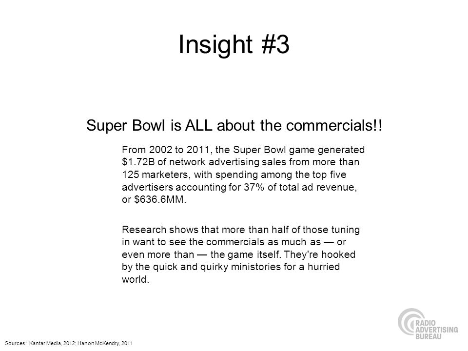 Insight #3 From 2002 to 2011, the Super Bowl game generated $1.72B of network advertising sales from more than 125 marketers, with spending among the