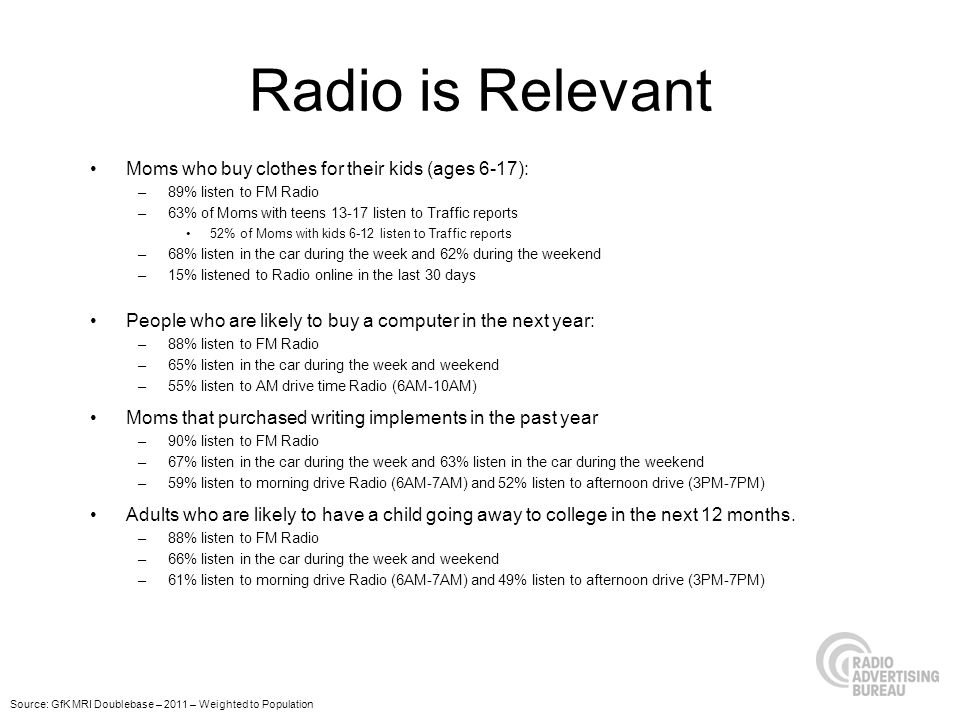 Radio is Relevant Moms who buy clothes for their kids (ages 6-17): –89% listen to FM Radio –63% of Moms with teens listen to Traffic reports 52% of Moms with kids 6-12 listen to Traffic reports –68% listen in the car during the week and 62% during the weekend –15% listened to Radio online in the last 30 days People who are likely to buy a computer in the next year: –88% listen to FM Radio –65% listen in the car during the week and weekend –55% listen to AM drive time Radio (6AM-10AM) Moms that purchased writing implements in the past year –90% listen to FM Radio –67% listen in the car during the week and 63% listen in the car during the weekend –59% listen to morning drive Radio (6AM-7AM) and 52% listen to afternoon drive (3PM-7PM) Adults who are likely to have a child going away to college in the next 12 months.