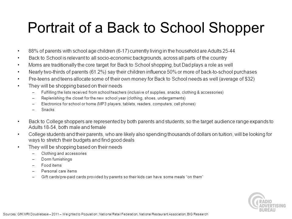 Portrait of a Back to School Shopper 88% of parents with school age children (6-17) currently living in the household are Adults 25-44 Back to School is relevant to all socio-economic backgrounds, across all parts of the country Moms are traditionally the core target for Back to School shopping, but Dad plays a role as well Nearly two-thirds of parents (61.2%) say their children influence 50% or more of back-to-school purchases Pre-teens and teens allocate some of their own money for Back to School needs as well (average of $32) They will be shopping based on their needs –Fulfilling the lists received from school/teachers (inclusive of supplies, snacks, clothing & accessories) –Replenishing the closet for the new school year (clothing, shoes, undergarments) –Electronics for school or home (MP3 players, tablets, readers, computers, cell phones) –Snacks Back to College shoppers are represented by both parents and students, so the target audience range expands to Adults 18-54, both male and female College students and their parents, who are likely also spending thousands of dollars on tuition, will be looking for ways to stretch their budgets and find good deals They will be shopping based on their needs –Clothing and accessories –Dorm furnishings –Food items –Personal care items –Gift cards/pre-paid cards provided by parents so their kids can have some meals on them Sources: GfK MRI Doublebase – 2011 – Weighted to Population ; National Retail Federation, National Restaurant Association, BIG Research