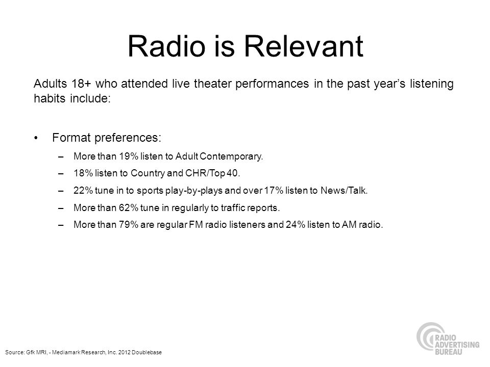 Radio is Relevant Adults 18+ who attended live theater performances in the past years listening habits include: Format preferences: –More than 19% listen to Adult Contemporary.