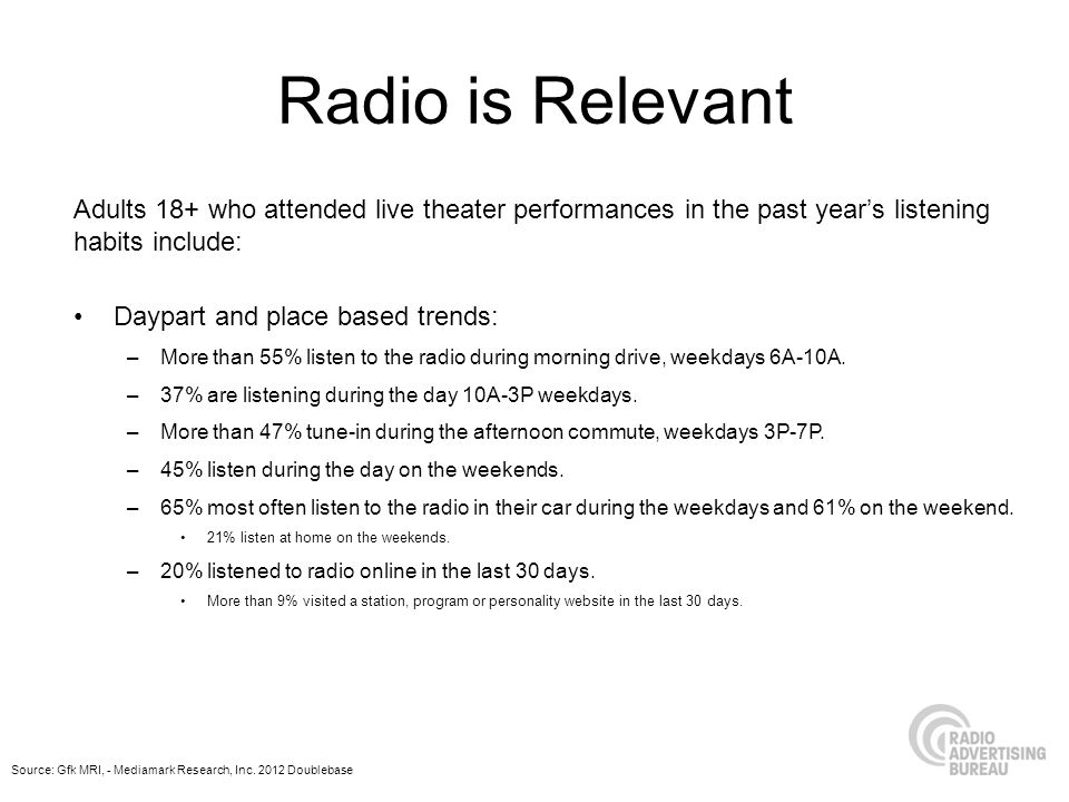 Radio is Relevant Adults 18+ who attended live theater performances in the past years listening habits include: Daypart and place based trends: –More than 55% listen to the radio during morning drive, weekdays 6A-10A.