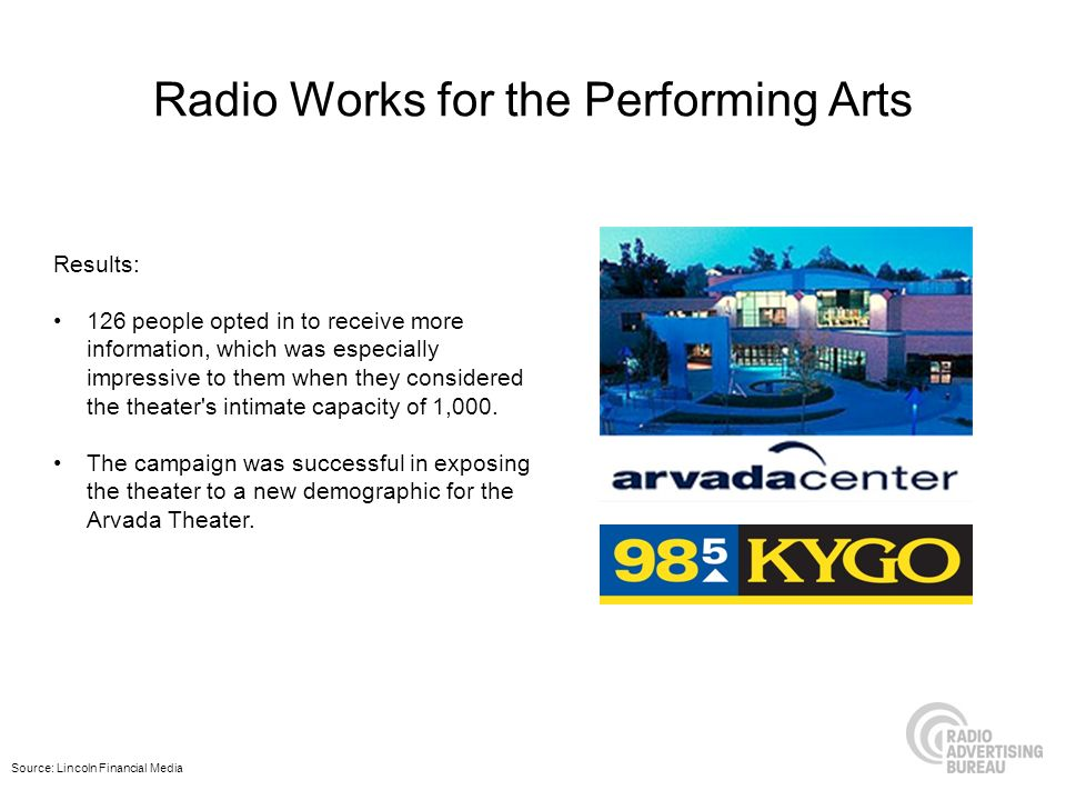 Radio Works for the Performing Arts Results: 126 people opted in to receive more information, which was especially impressive to them when they considered the theater s intimate capacity of 1,000.