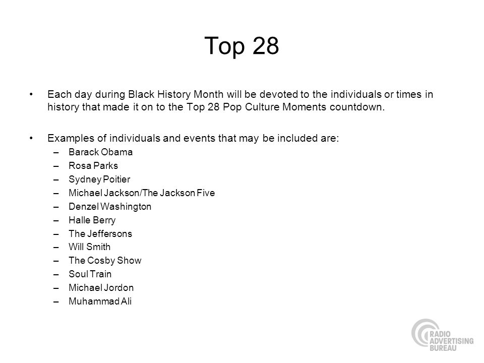 Top 28 Each day during Black History Month will be devoted to the individuals or times in history that made it on to the Top 28 Pop Culture Moments co