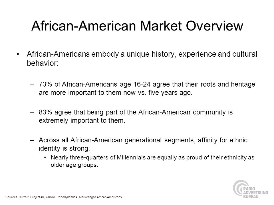 African-Americans embody a unique history, experience and cultural behavior: –73% of African-Americans age 16-24 agree that their roots and heritage a