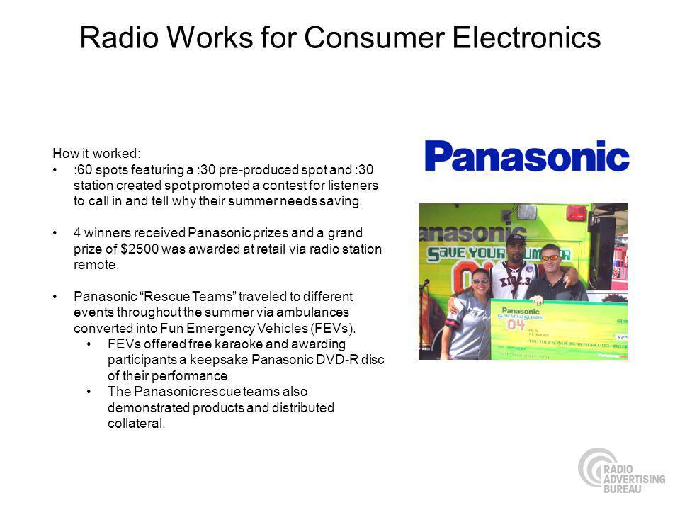 Radio Works for Consumer Electronics How it worked: :60 spots featuring a :30 pre-produced spot and :30 station created spot promoted a contest for listeners to call in and tell why their summer needs saving.