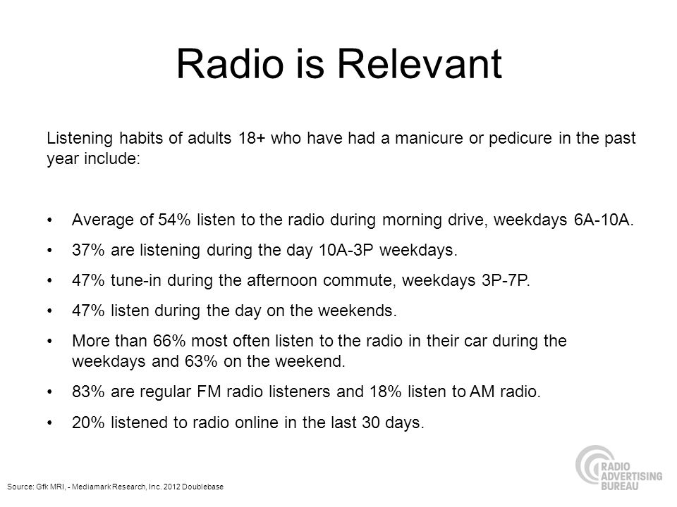 Radio is Relevant Listening habits of adults 18+ who have had a manicure or pedicure in the past year include: Average of 54% listen to the radio duri