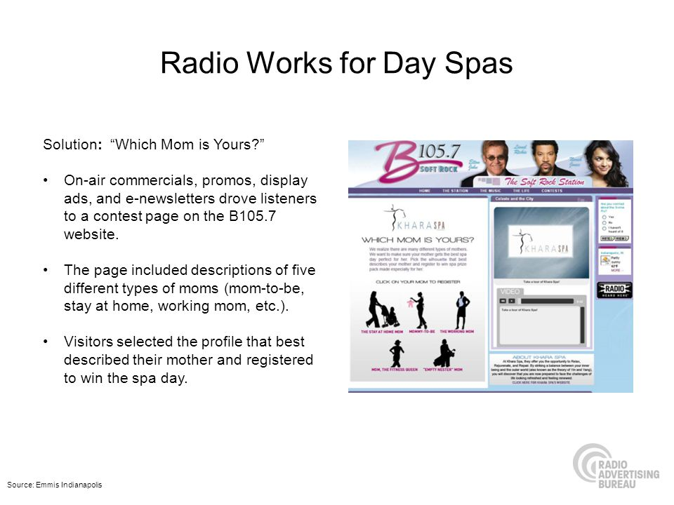 Radio Works for Day Spas Solution: Which Mom is Yours? On-air commercials, promos, display ads, and e-newsletters drove listeners to a contest page on