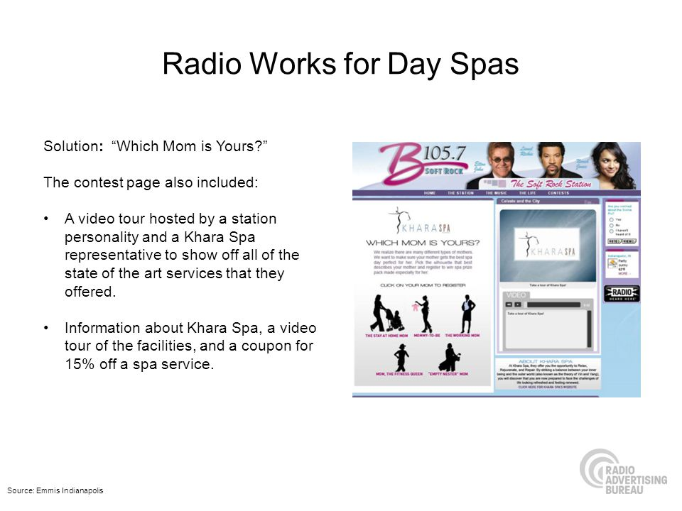 Radio Works for Day Spas Solution: Which Mom is Yours.